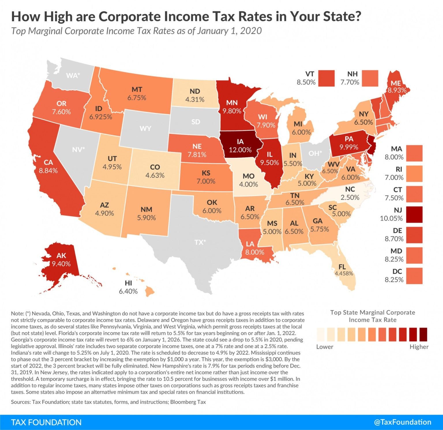 2020-State-Corporate-Income-Tax-Rates